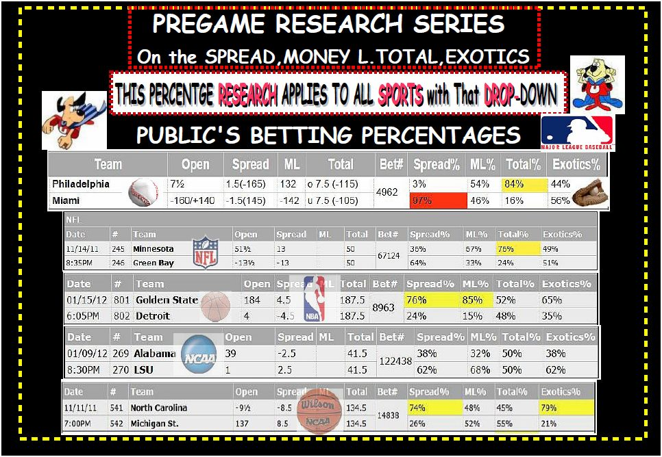 movado gambling mlb betting percentages