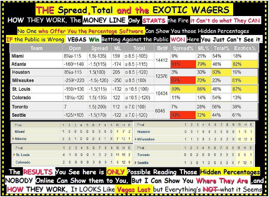 nba betting percentages nba websites