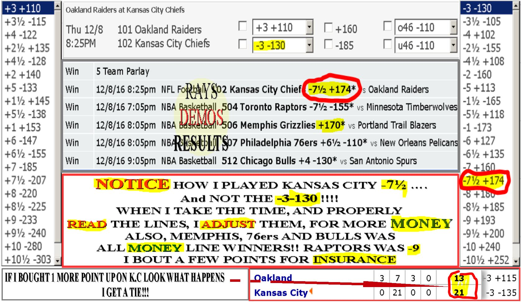 Examples of Football Betting Systems